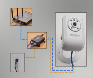 Remote-supervision-ip-cameras