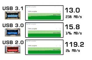 Speeding-up-the-charging-process